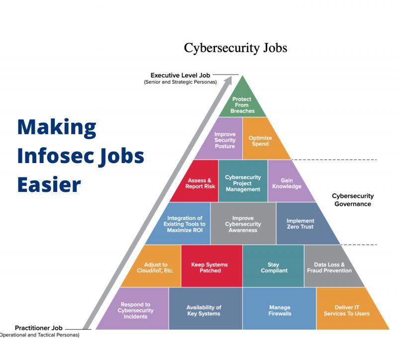 #3 - Making Infosec Jobs Easier: Improving Security Posture