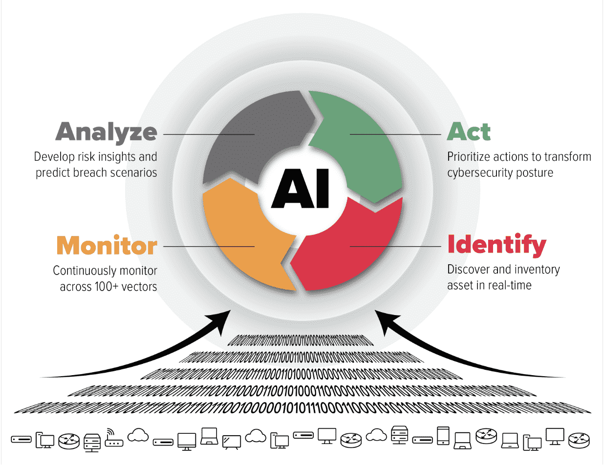 AI-wheel-diagram