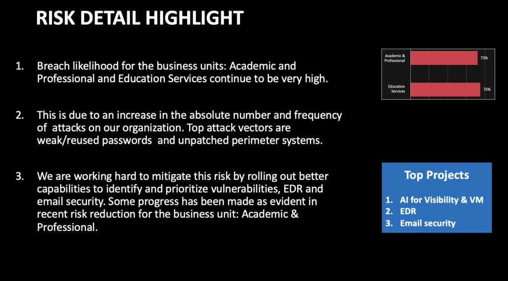 Risk Detail Highlights