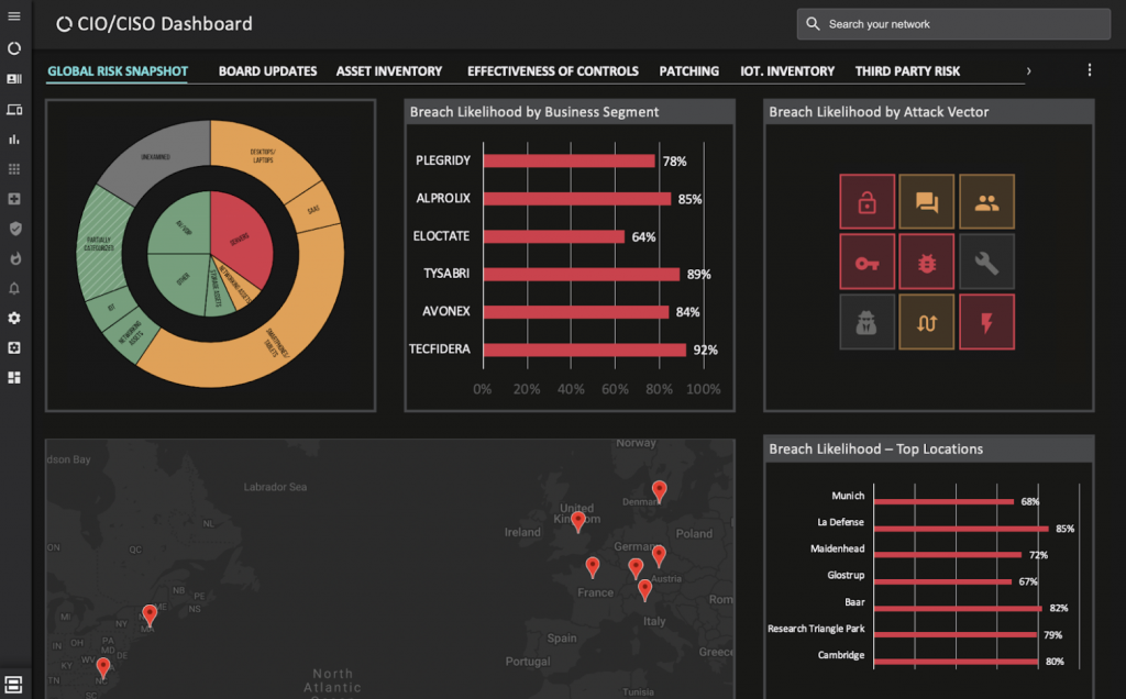 Dashboard for risk by business segments, locations, and across attack vectors.