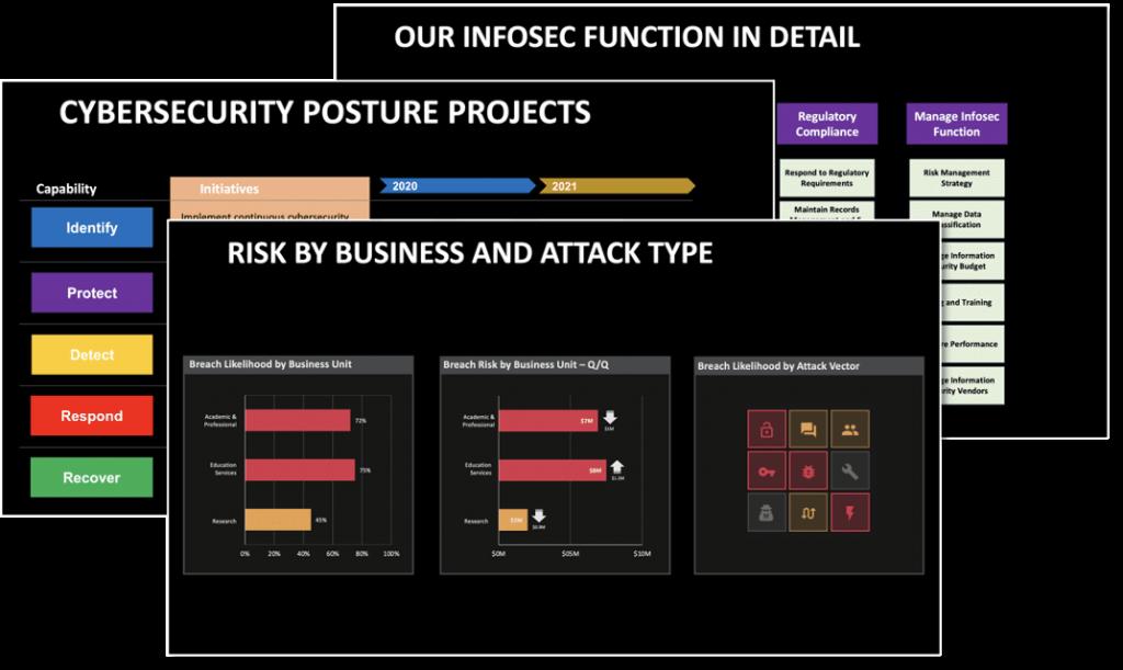 New CISO Board Presentation Slides